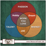 Three Questions To Help Find Work You Love