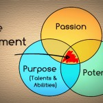 How Discovering Your Talents and Passions Will Transform Your Life